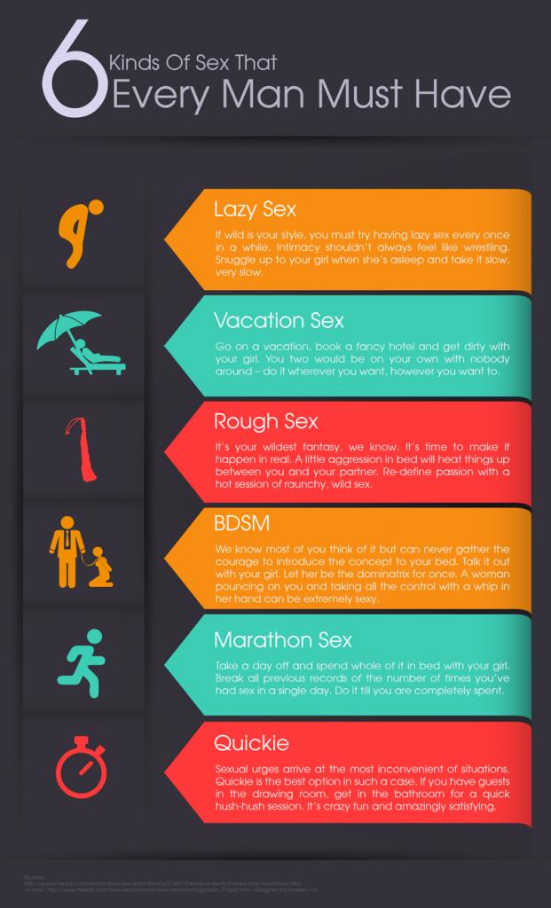 Playful_3rd_Infographics